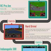 Infography racing games